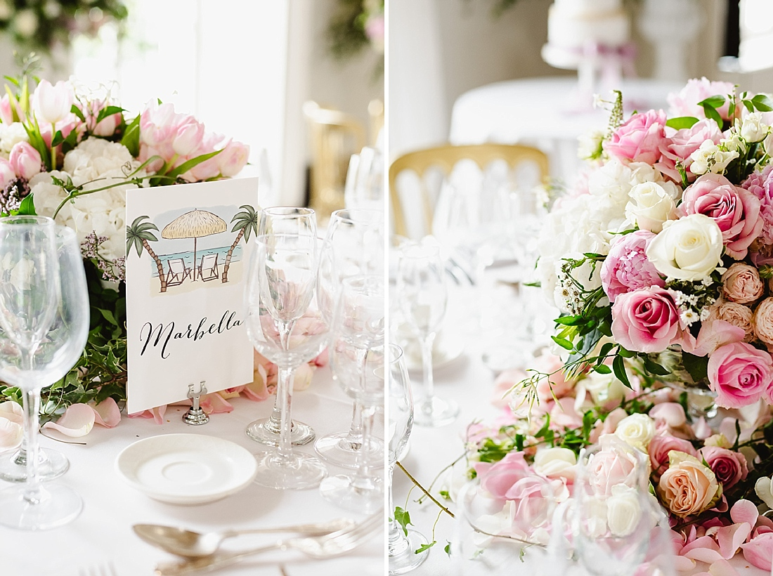 pink and white travel wedding theme